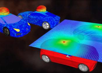 Systèmes FLIR - Voiture autonome